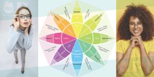 Gestire-comprendere-emozioni-posto-lavoro